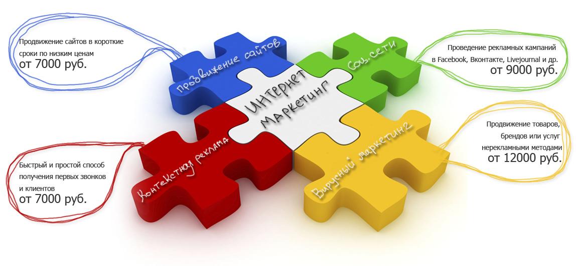 Вирусный маркетинг и раскрутка сайтов увеличение пробива xrumer 7